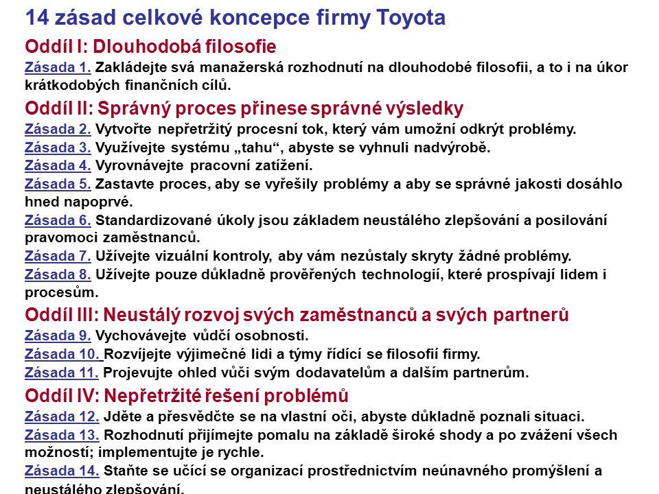 14 zásad celkové koncepce firmy Toyota Oddíl I: Dlouhodobá filosofie Zásada 1. Zakládejte svá manažerská rozhodnutí na dlouhodobé filosofii, a to i na