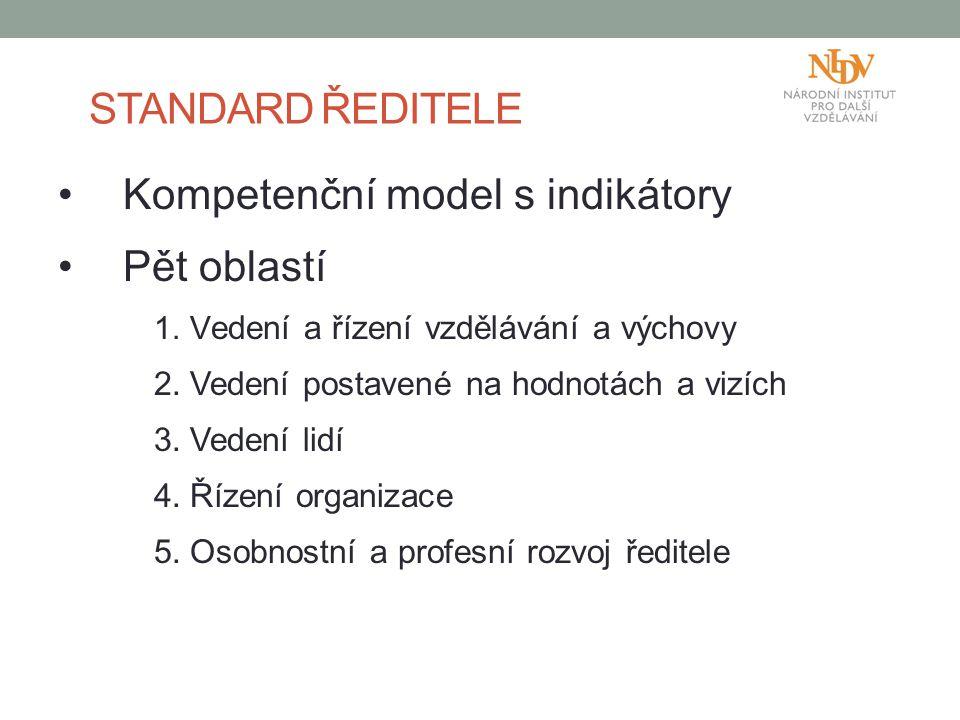 STANDARD ŘEDITELE Kompetenční model s indikátory Pět oblastí 1.V edení a řízení vzdělávání a výchovy 2.Vedení postavené na hodnotách a vizích 3.Vedení
