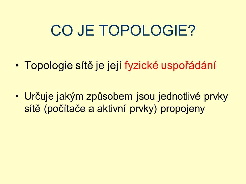 CO JE TOPOLOGIE? Topologie sítě je její fyzické uspořádání Určuje jakým způsobem jsou jednotlivé prvky sítě (počítače a aktivní prvky) propojeny