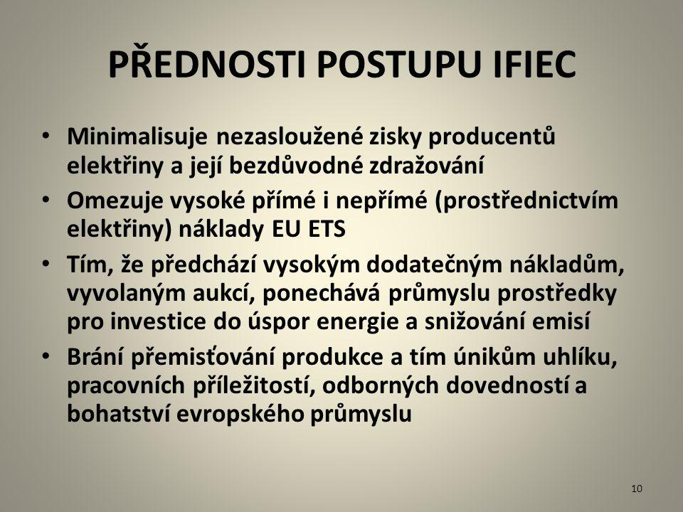PŘEDNOSTI POSTUPU IFIEC Minimalisuje nezasloužené zisky producentů elektřiny a její bezdůvodné zdražování Omezuje vysoké přímé i nepřímé (prostřednict