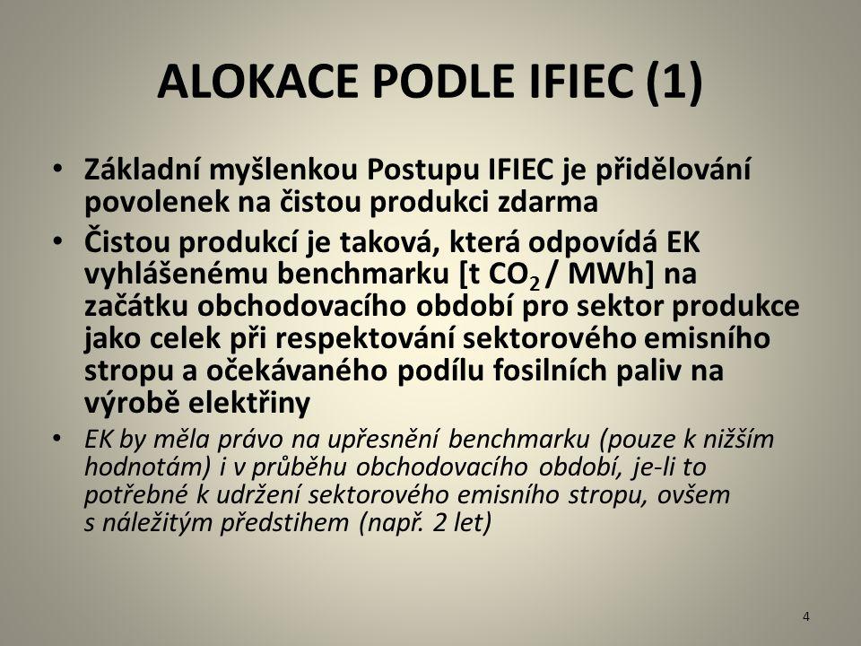 ALOKACE PODLE IFIEC (2) Neméně důležitou myšlenkou je, že ke konečnému přiznání množství povolenek dojde až podle skutečné produkce elektřiny v běžném roce Povolenky by byly přidělovány zálohově, o skutečném přídělu by se rozhodovalo ex-post po provedených ročních bilancích 5