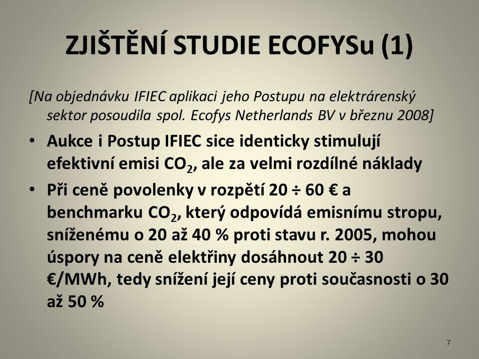 ZJIŠTĚNÍ STUDIE ECOFYSu (2) Postup IFIEC, aplikovaný na náklady na elektřinu, plynoucí z ceny energie nižší o 20 až 30 €/MWh ve srovnání s aukcí, představuje v EU-27 roční snížení účtů za elektřinu v průmyslu o 23 až 35 mld.