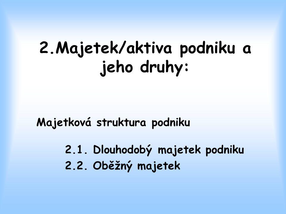 2.Majetek/aktiva podniku a jeho druhy: Majetková struktura podniku 2.1.