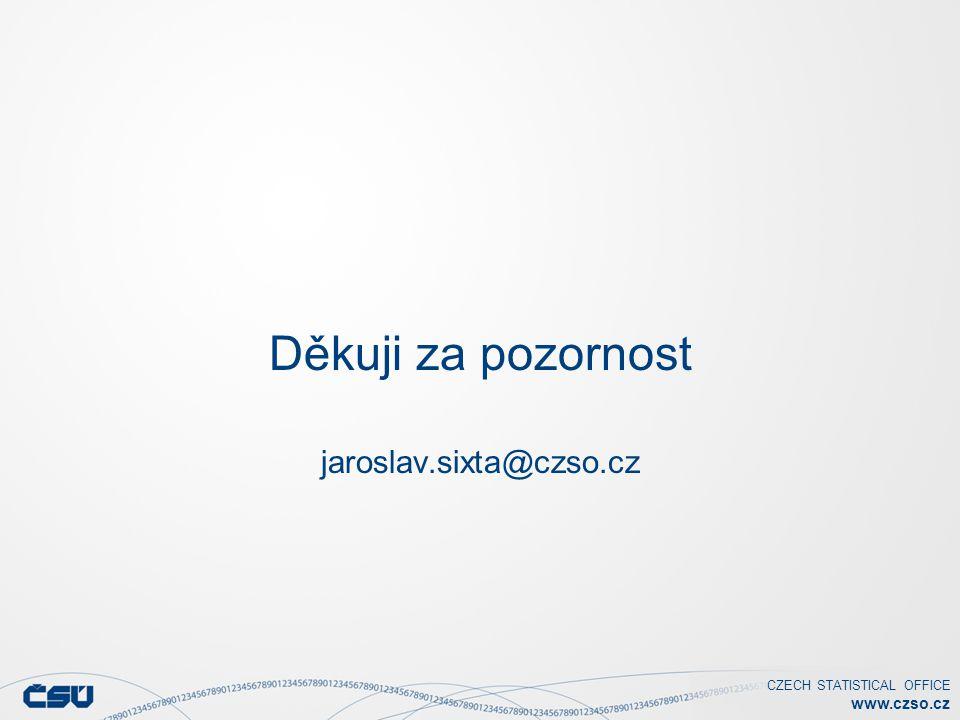CZECH STATISTICAL OFFICE www.czso.cz Děkuji za pozornost jaroslav.sixta@czso.cz