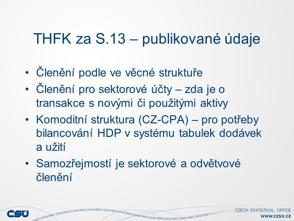 CZECH STATISTICAL OFFICE www.czso.cz THFK za S.13 – publikované údaje Členění podle ve věcné struktuře Členění pro sektorové účty – zda je o transakce s novými či použitými aktivy Komoditní struktura (CZ-CPA) – pro potřeby bilancování HDP v systému tabulek dodávek a užití Samozřejmostí je sektorové a odvětvové členění