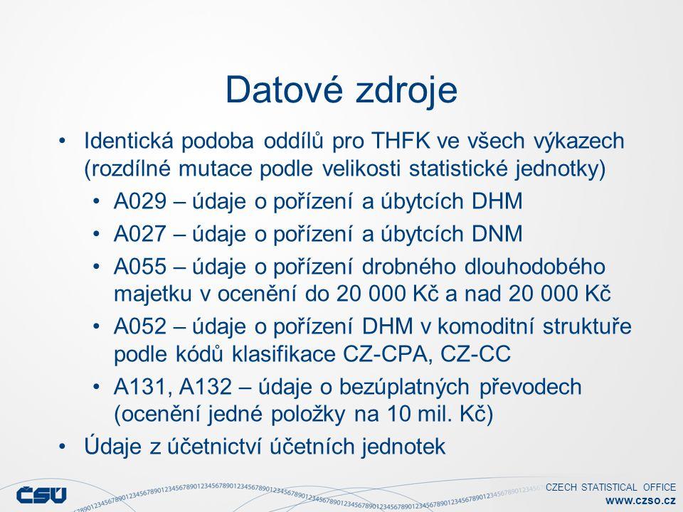 CZECH STATISTICAL OFFICE www.czso.cz Datové zdroje Identická podoba oddílů pro THFK ve všech výkazech (rozdílné mutace podle velikosti statistické jednotky) A029 – údaje o pořízení a úbytcích DHM A027 – údaje o pořízení a úbytcích DNM A055 – údaje o pořízení drobného dlouhodobého majetku v ocenění do 20 000 Kč a nad 20 000 Kč A052 – údaje o pořízení DHM v komoditní struktuře podle kódů klasifikace CZ-CPA, CZ-CC A131, A132 – údaje o bezúplatných převodech (ocenění jedné položky na 10 mil.