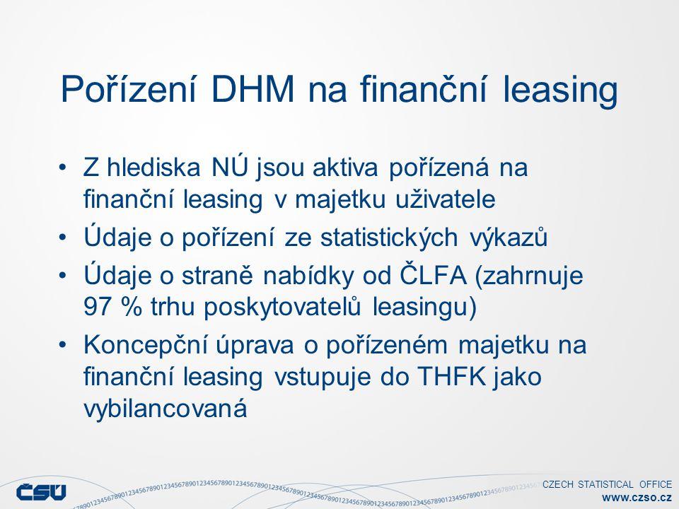 CZECH STATISTICAL OFFICE www.czso.cz Pořízení DHM na finanční leasing Z hlediska NÚ jsou aktiva pořízená na finanční leasing v majetku uživatele Údaje o pořízení ze statistických výkazů Údaje o straně nabídky od ČLFA (zahrnuje 97 % trhu poskytovatelů leasingu) Koncepční úprava o pořízeném majetku na finanční leasing vstupuje do THFK jako vybilancovaná