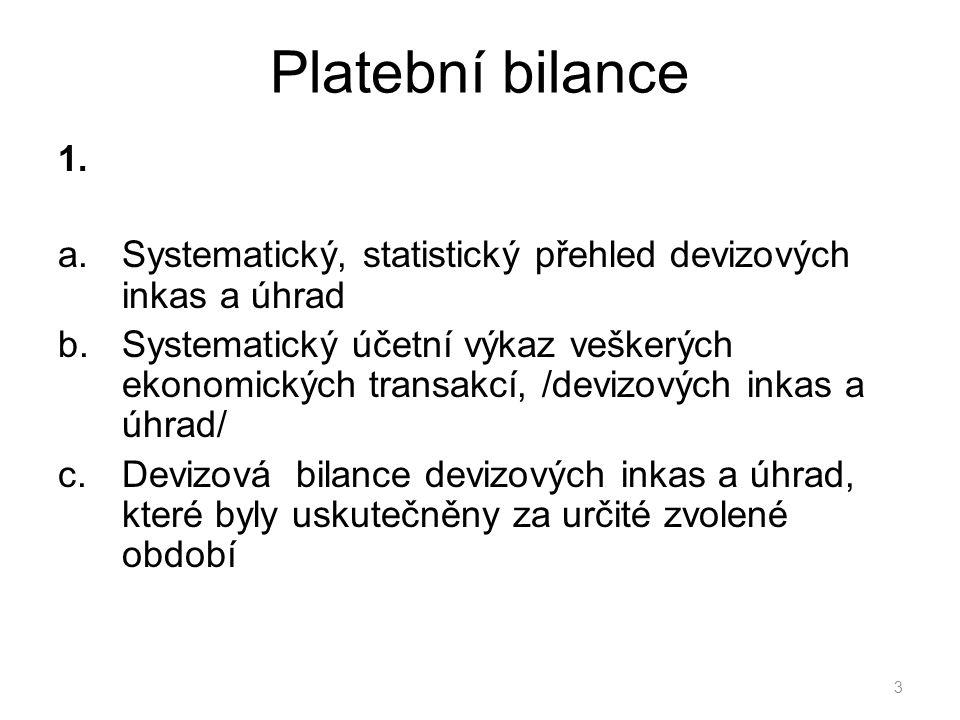 Platební bilance 1.