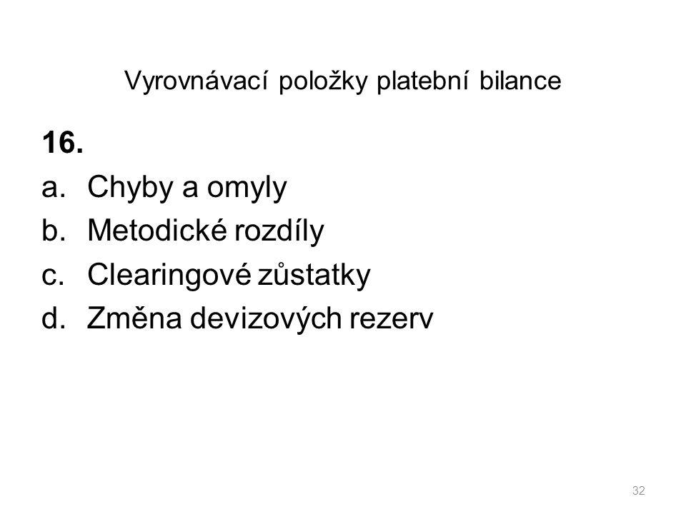 Vyrovnávací položky platební bilance 16.