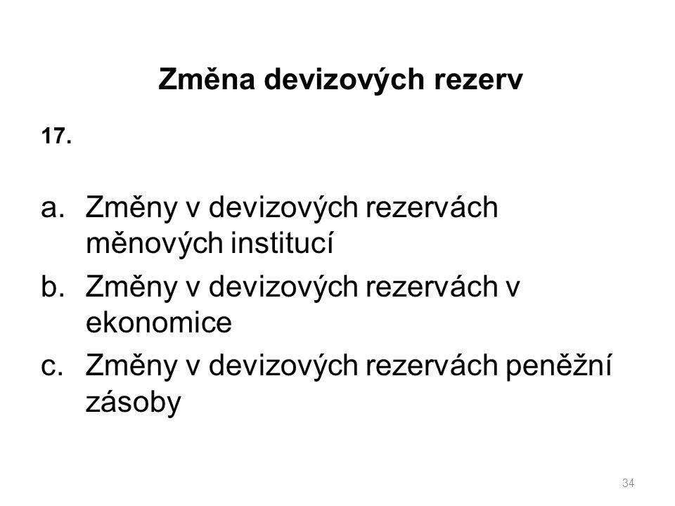 Změna devizových rezerv 17.