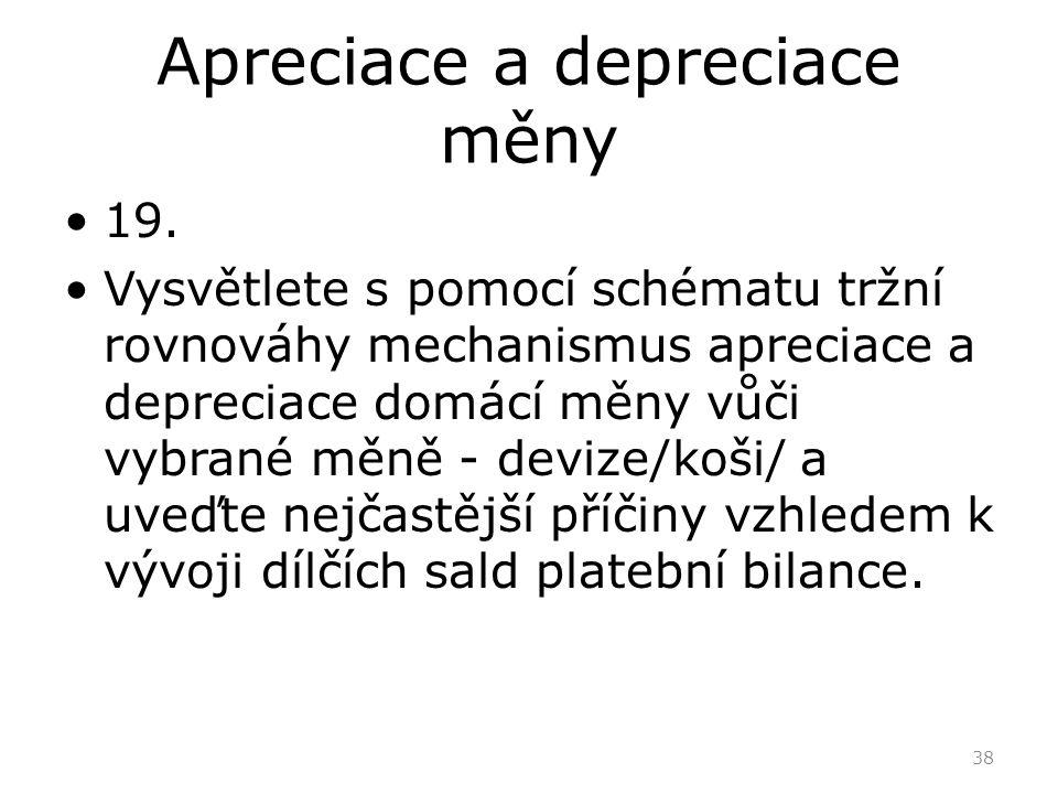 Apreciace a depreciace měny 19.