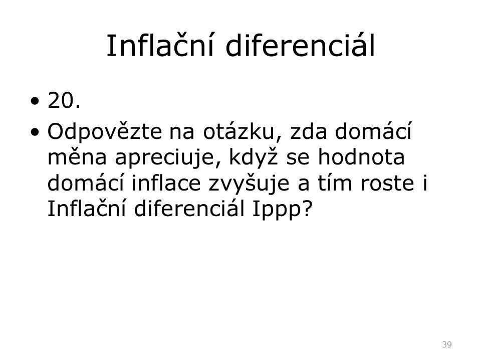 Inflační diferenciál 20.