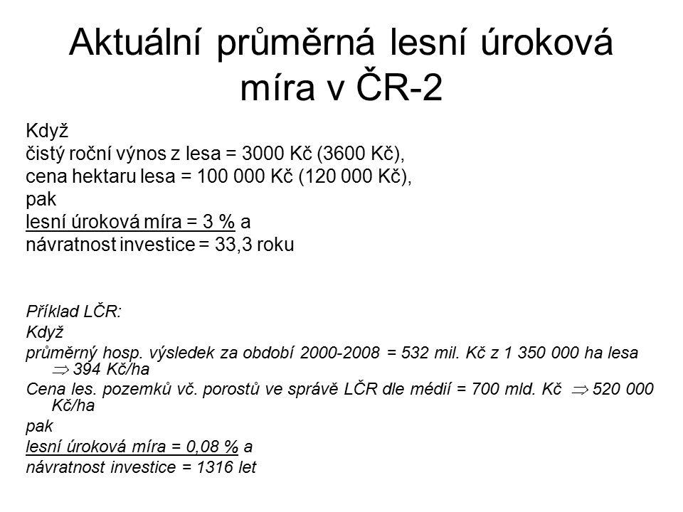 Aktuální průměrná lesní úroková míra v ČR-2 Když čistý roční výnos z lesa = 3000 Kč (3600 Kč), cena hektaru lesa = 100 000 Kč (120 000 Kč), pak lesní