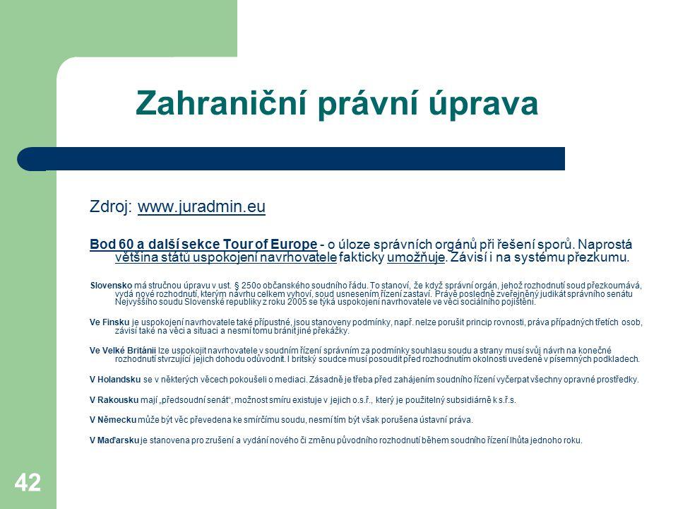 42 Zahraniční právní úprava Zdroj: www.juradmin.euwww.juradmin.eu Bod 60 a další sekce Tour of Europe - o úloze správních orgánů při řešení sporů. Nap