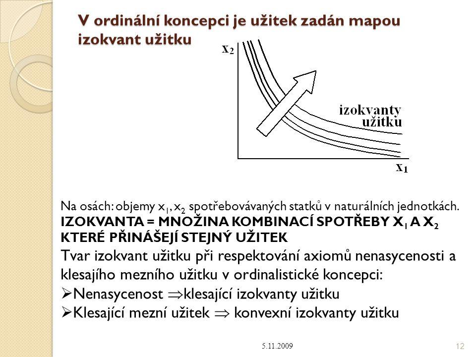 V ordinální koncepci je užitek zadán mapou izokvant užitku 5.11.2009 12 Na osách: objemy x 1, x 2 spotřebovávaných statků v naturálních jednotkách.