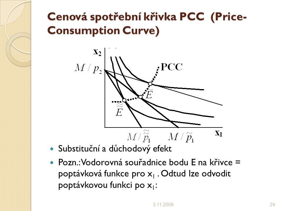 Cenová spotřební křivka PCC (Price- Consumption Curve) 5.11.200924 Substituční a důchodový efekt Pozn.: Vodorovná souřadnice bodu E na křivce = poptávková funkce pro x 1.
