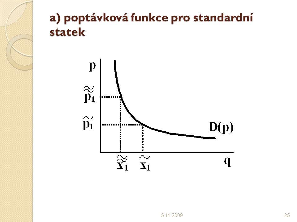 a) poptávková funkce pro standardní statek 5.11.200925