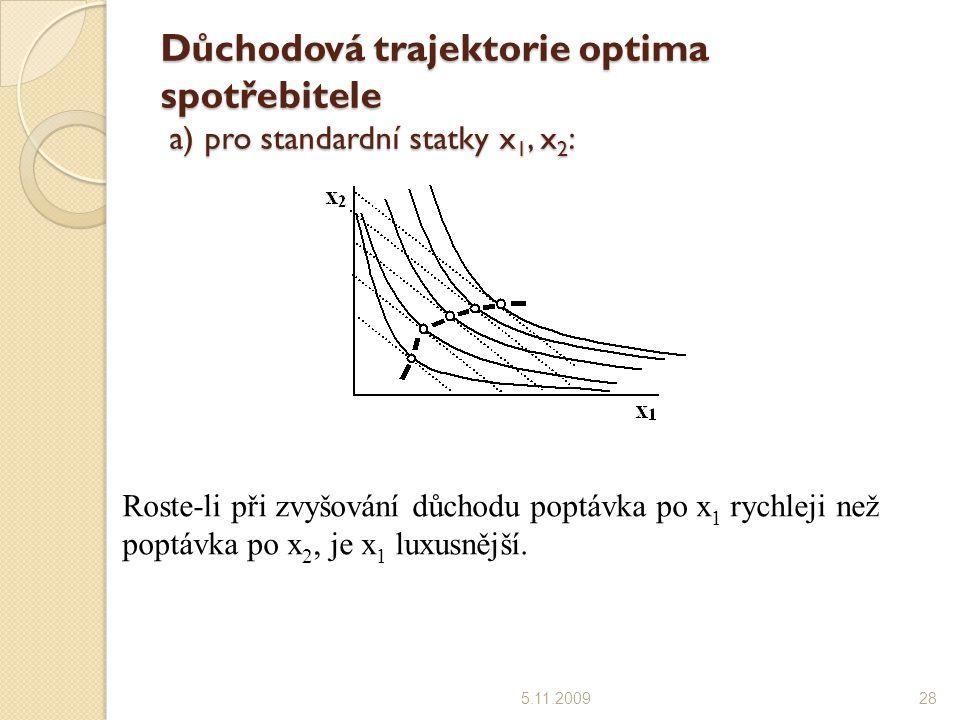 Důchodová trajektorie optima spotřebitele a) pro standardní statky x 1, x 2 : 5.11.200928 Roste-li při zvyšování důchodu poptávka po x 1 rychleji než poptávka po x 2, je x 1 luxusnější.