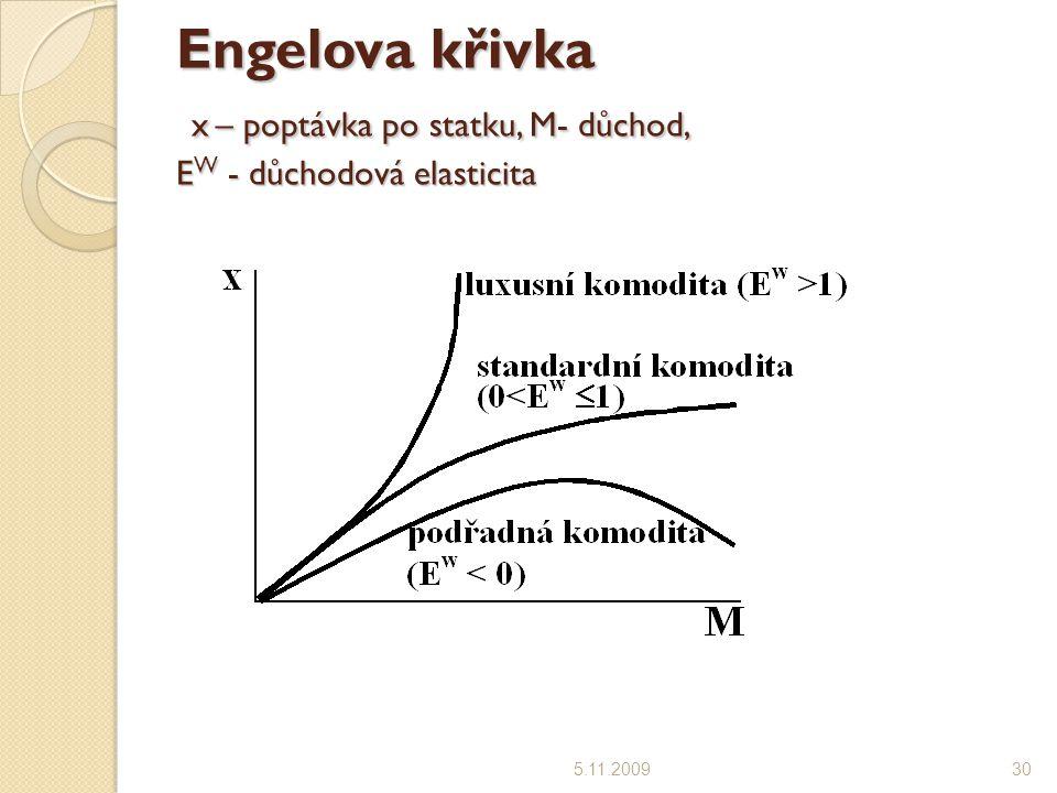 Engelova křivka x – poptávka po statku, M- důchod, E W - důchodová elasticita 5.11.200930