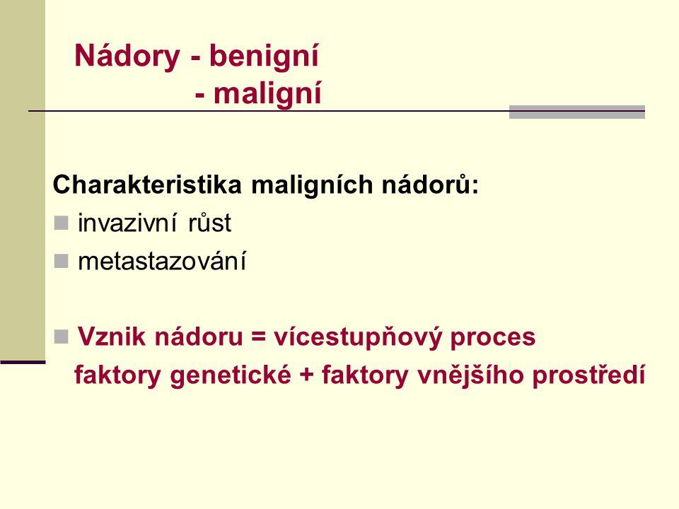 Nádory - benigní - maligní Charakteristika maligních nádorů: invazivní růst metastazování Vznik nádoru = vícestupňový proces faktory genetické + faktory vnějšího prostředí