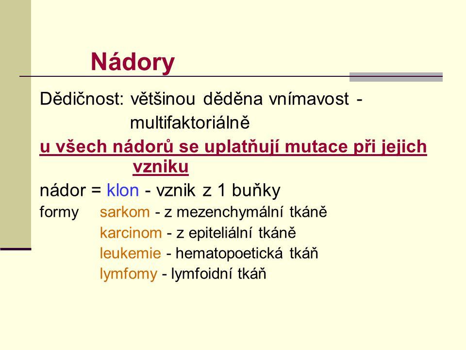 Nádory Dědičnost: většinou děděna vnímavost - multifaktoriálně u všech nádorů se uplatňují mutace při jejich vzniku nádor = klon - vznik z 1 buňky formy sarkom - z mezenchymální tkáně karcinom - z epiteliální tkáně leukemie - hematopoetická tkáň lymfomy - lymfoidní tkáň