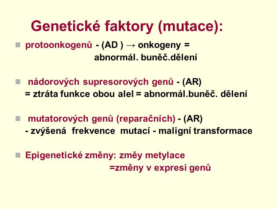 Genetické faktory (mutace): protoonkogenů - (AD ) → onkogeny = abnormál. buněč.dělení nádorových supresorových genů - (AR) = ztráta funkce obou alel =