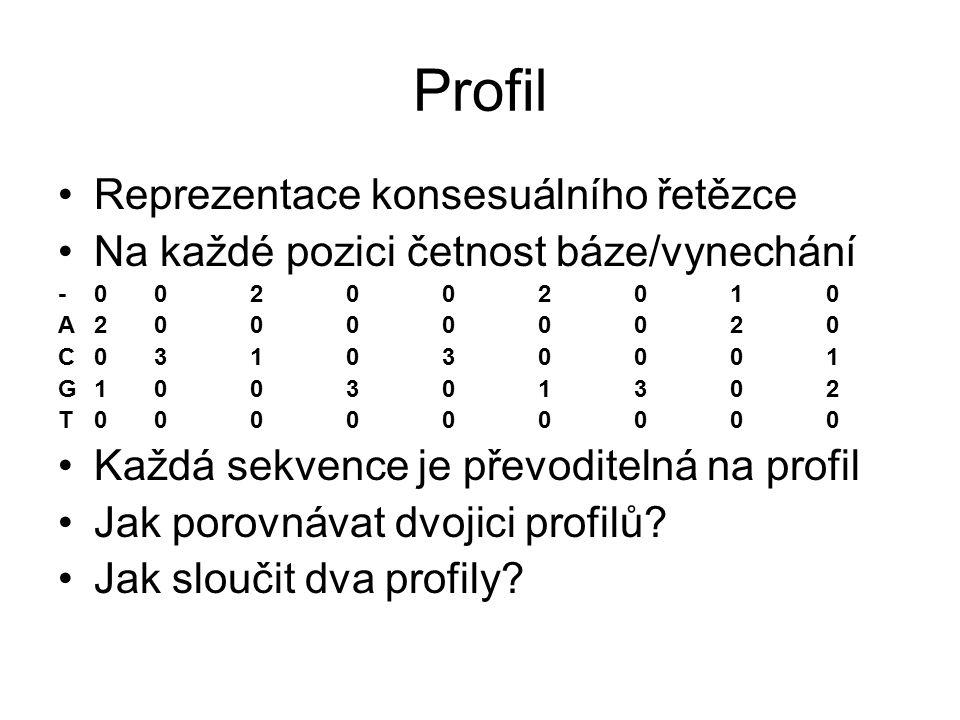 Profil Reprezentace konsesuálního řetězce Na každé pozici četnost báze/vynechání -002002010 A200000020 C031030001 G100301302 T000000000 Každá sekvence je převoditelná na profil Jak porovnávat dvojici profilů.
