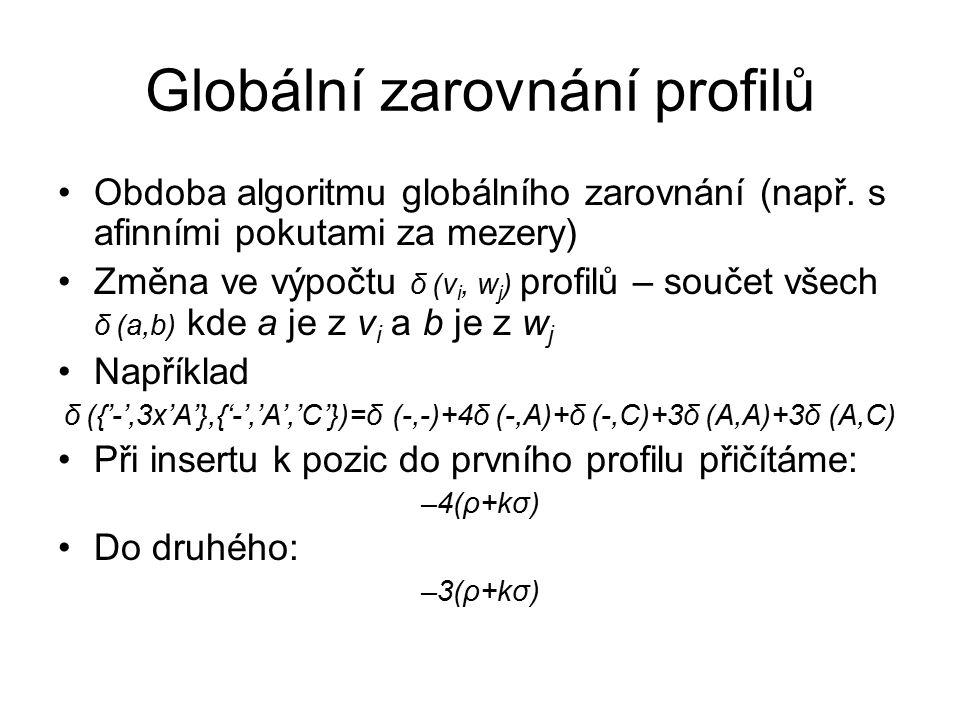 Globální zarovnání profilů Obdoba algoritmu globálního zarovnání (např.
