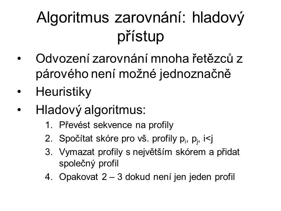 Algoritmus zarovnání: hladový přístup Odvození zarovnání mnoha řetězců z párového není možné jednoznačně Heuristiky Hladový algoritmus: 1.Převést sekvence na profily 2.Spočítat skóre pro vš.