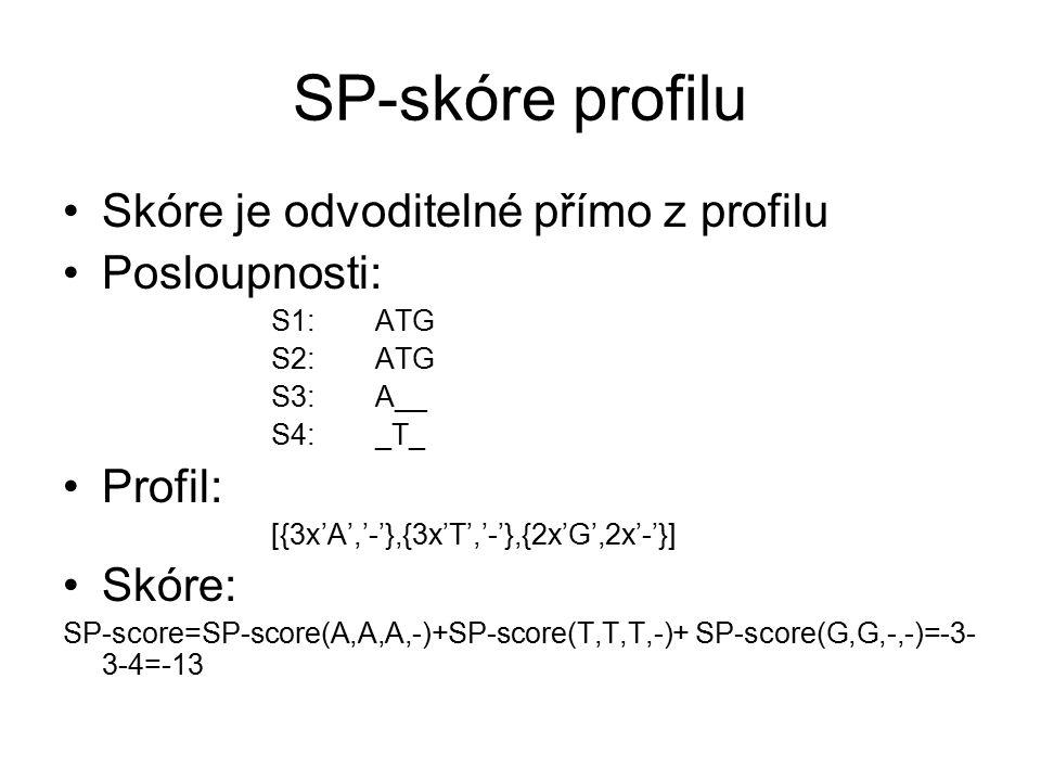 SP-skóre profilu Skóre je odvoditelné přímo z profilu Posloupnosti: S1:ATG S2:ATG S3:A__ S4:_T_ Profil: [{3x'A','-'},{3x'T','-'},{2x'G',2x'-'}] Skóre: SP-score=SP-score(A,A,A,-)+SP-score(T,T,T,-)+ SP-score(G,G,-,-)=-3- 3-4=-13