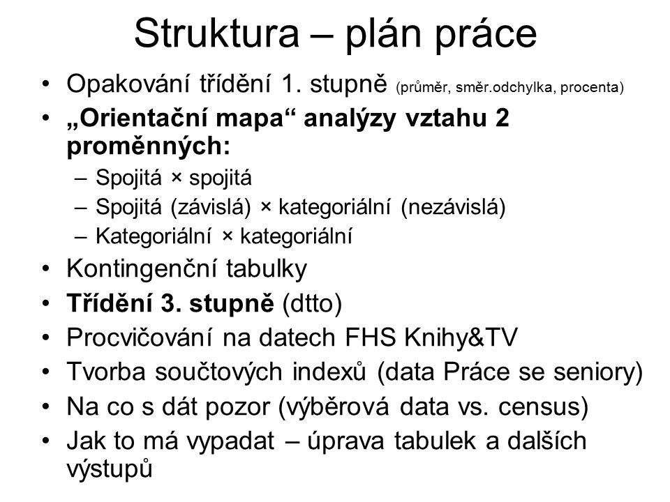 Struktura – plán práce Opakování třídění 1.