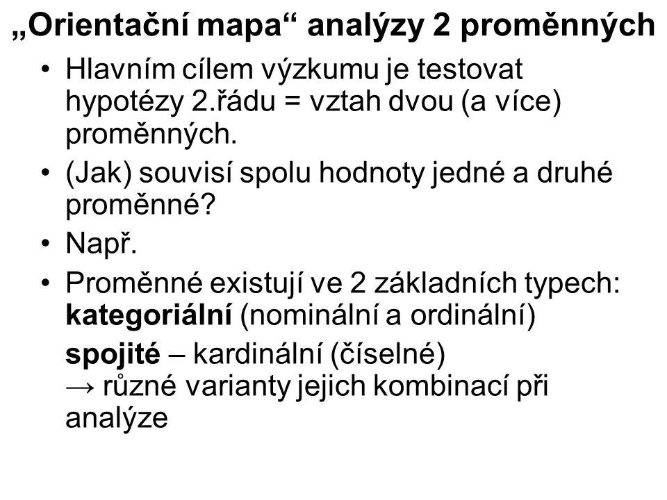 """""""Orientační mapa analýzy 2 proměnných Hlavním cílem výzkumu je testovat hypotézy 2.řádu = vztah dvou (a více) proměnných."""