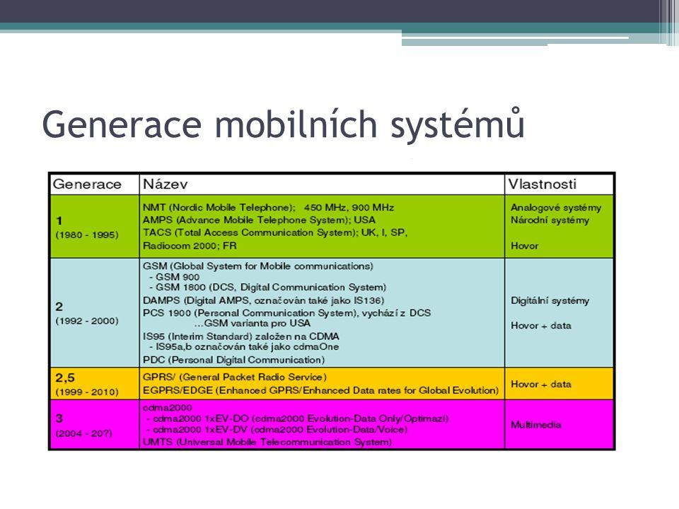 Generace mobilních systémů