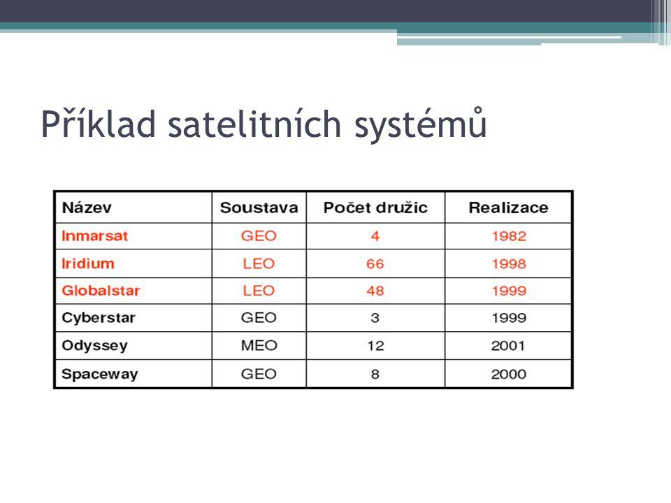 Příklad satelitních systémů