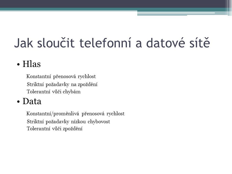 Jak sloučit telefonní a datové sítě Hlas Konstantní přenosová rychlost Striktní požadavky na zpoždění Tolerantní vůči chybám Data Konstantní/proměnlivá přenosová rychlost Striktní požadavky nízkou chybovost Tolerantní vůči zpoždění