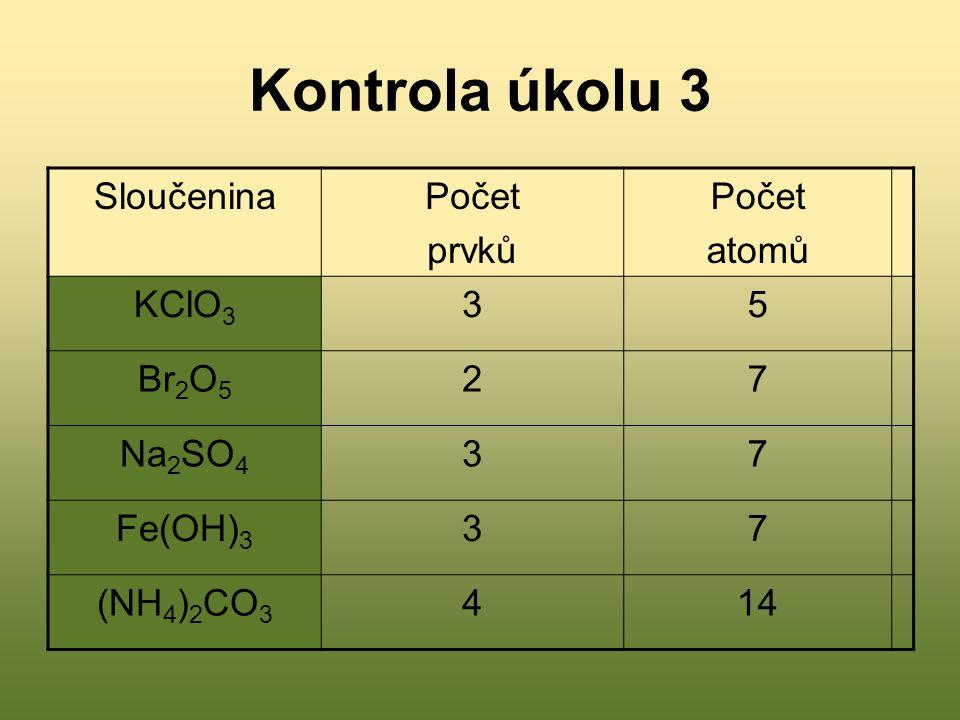 Kontrola úkolu 3 SloučeninaPočet prvků Počet atomů KClO 3 35 Br 2 O 5 27 Na 2 SO 4 37 Fe(OH) 3 37 (NH 4 ) 2 CO 3 414