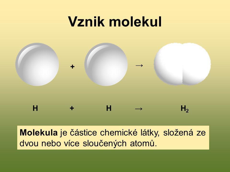Molekuly chemických sloučenin +→ H + Cl → HCl Sloučenina je chemická látka, složená ze sloučených atomů více prvků.