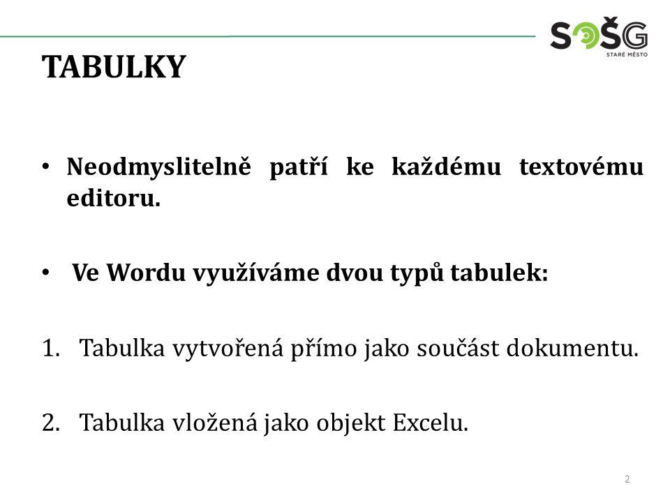 TABULKY Neodmyslitelně patří ke každému textovému editoru.