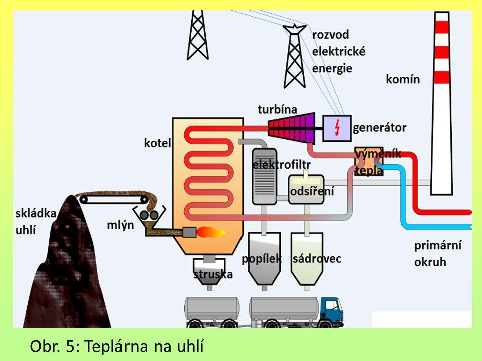 Obr. 5: Teplárna na uhlí
