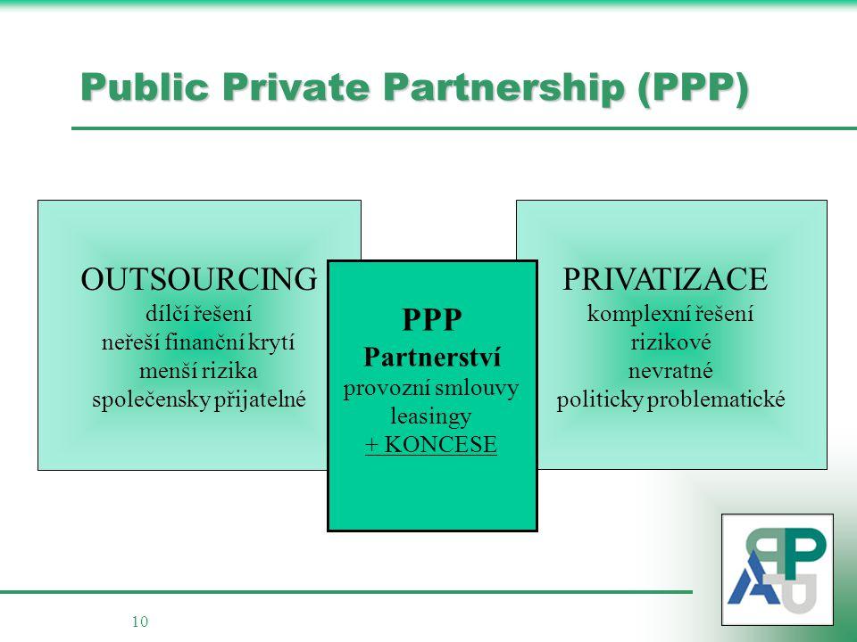 10 Public Private Partnership (PPP) OUTSOURCING dílčí řešení neřeší finanční krytí menší rizika společensky přijatelné PRIVATIZACE komplexní řešení ri
