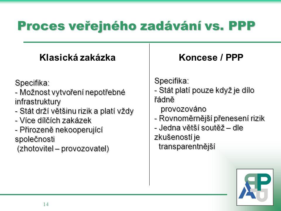 14 Proces veřejného zadávání vs. PPP Klasická zakázkaKoncese / PPP Specifika: - Možnost vytvoření nepotřebné infrastruktury - Stát drží většinu rizik
