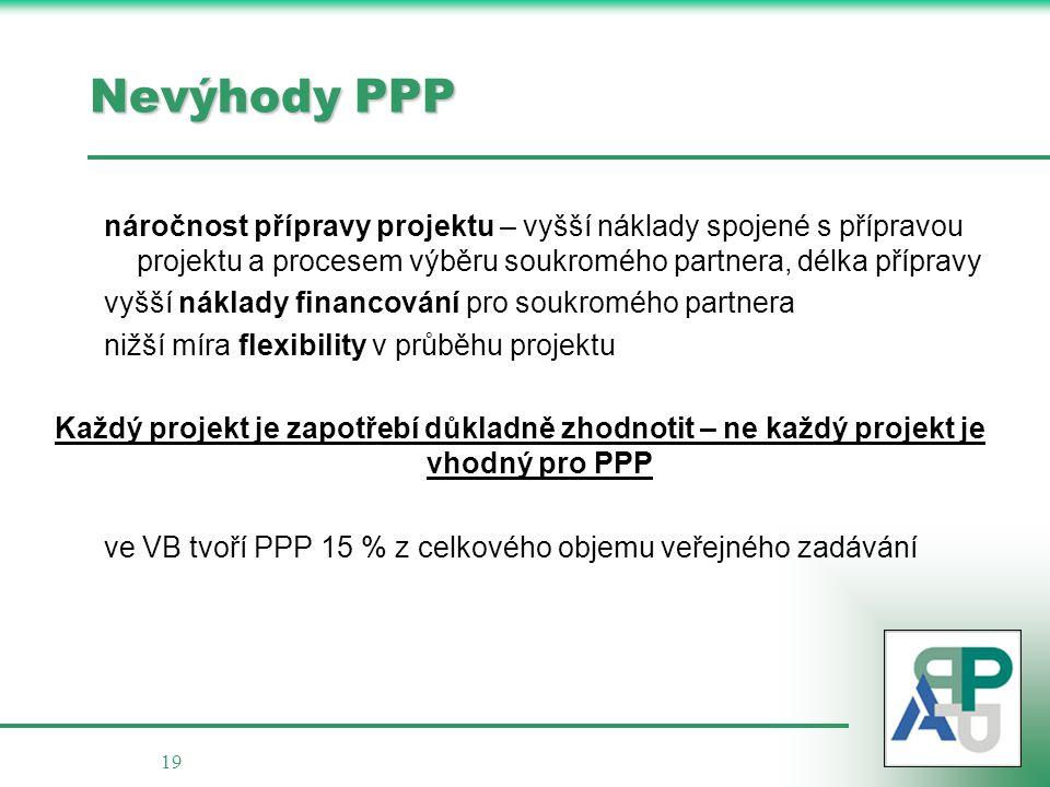 19 Nevýhody PPP náročnost přípravy projektu – vyšší náklady spojené s přípravou projektu a procesem výběru soukromého partnera, délka přípravy vyšší n