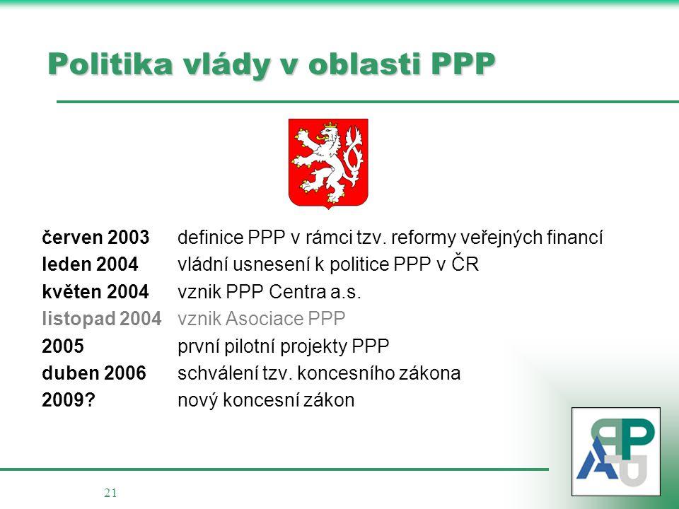 21 Politika vlády v oblasti PPP červen 2003definice PPP v rámci tzv. reformy veřejných financí leden 2004vládní usnesení k politice PPP v ČR květen 20