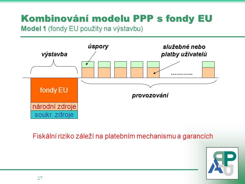 27 Kombinování modelu PPP s fondy EU Model 1 (fondy EU použity na výstavbu) národní zdroje fondy EU soukr. zdroje výstavba ……….. provozování úspory sl