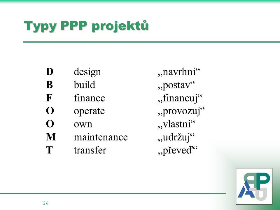 "29 Typy PPP projektů Ddesign ""navrhni"" Bbuild ""postav"" Ffinance""financuj"" Ooperate""provozuj"" Oown""vlastni"" Mmaintenance""udržuj"" Ttransfer""převeď"""