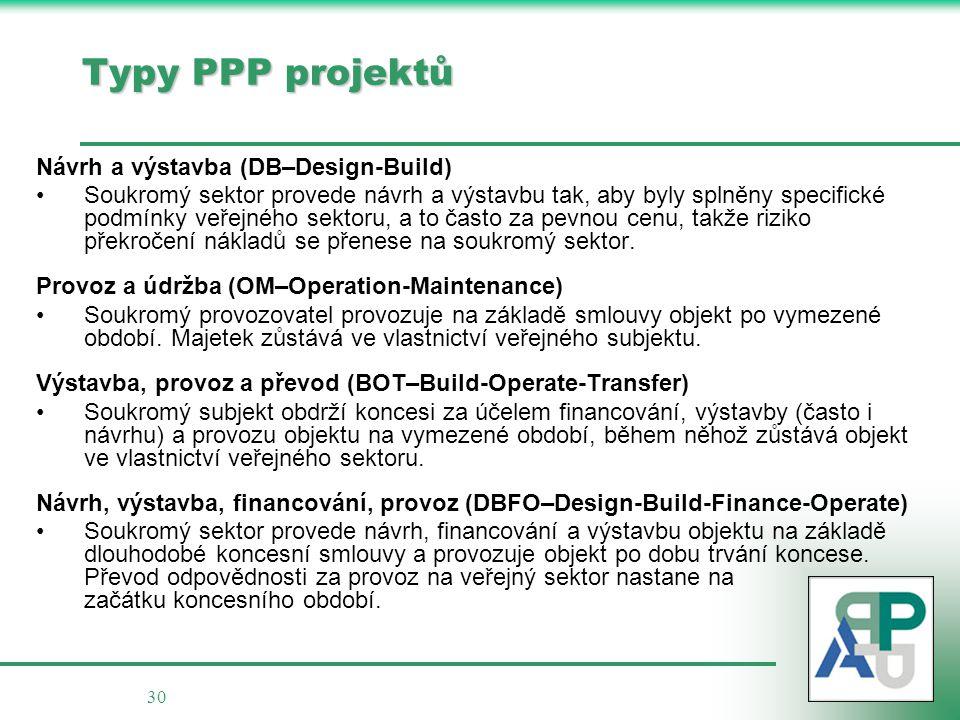 30 Typy PPP projektů Návrh a výstavba (DB–Design-Build) Soukromý sektor provede návrh a výstavbu tak, aby byly splněny specifické podmínky veřejného s