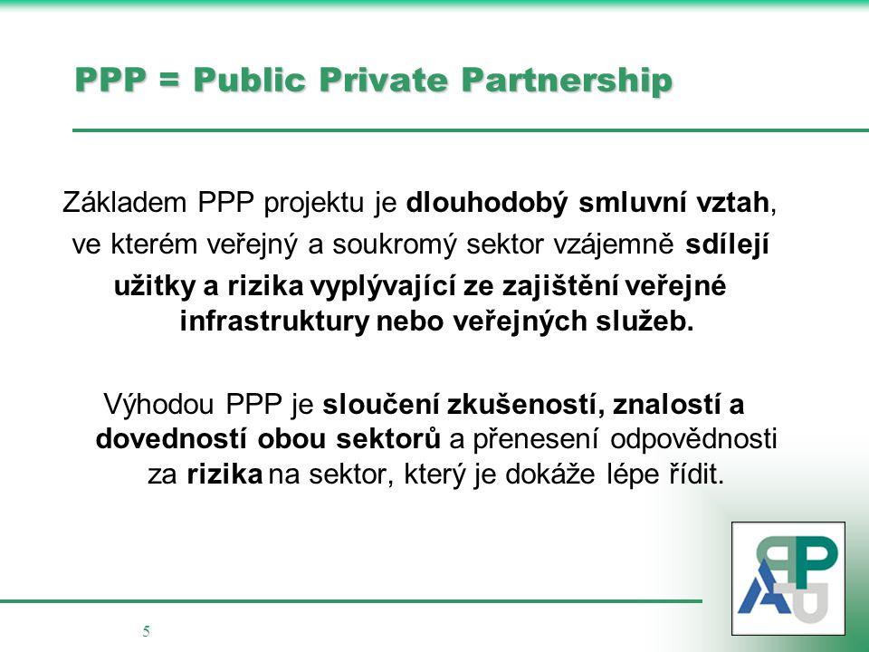 5 PPP = Public Private Partnership Základem PPP projektu je dlouhodobý smluvní vztah, ve kterém veřejný a soukromý sektor vzájemně sdílejí užitky a ri