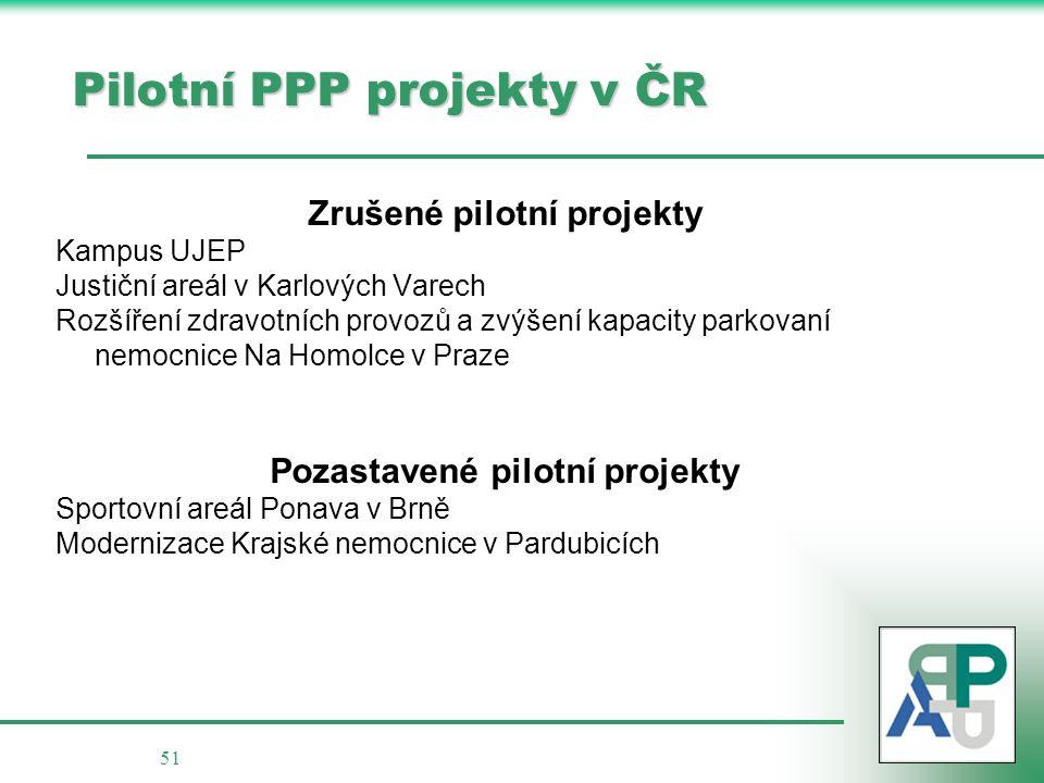 51 Pilotní PPP projekty v ČR Zrušené pilotní projekty Kampus UJEP Justiční areál v Karlových Varech Rozšíření zdravotních provozů a zvýšení kapacity p