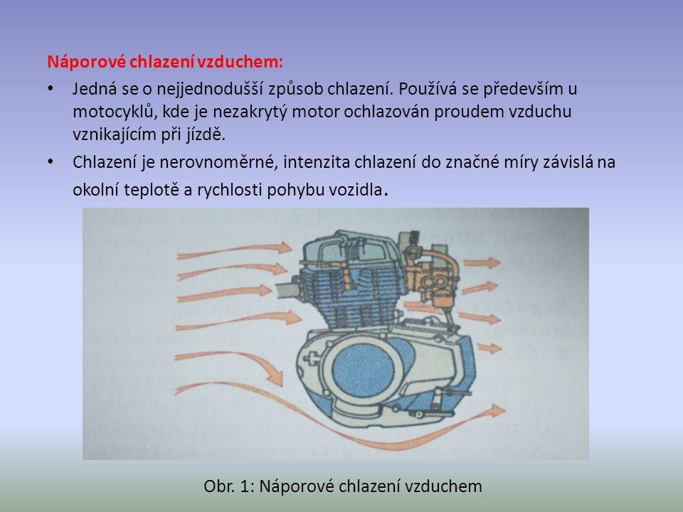 Náporové chlazení vzduchem: Jedná se o nejjednodušší způsob chlazení. Používá se především u motocyklů, kde je nezakrytý motor ochlazován proudem vzdu
