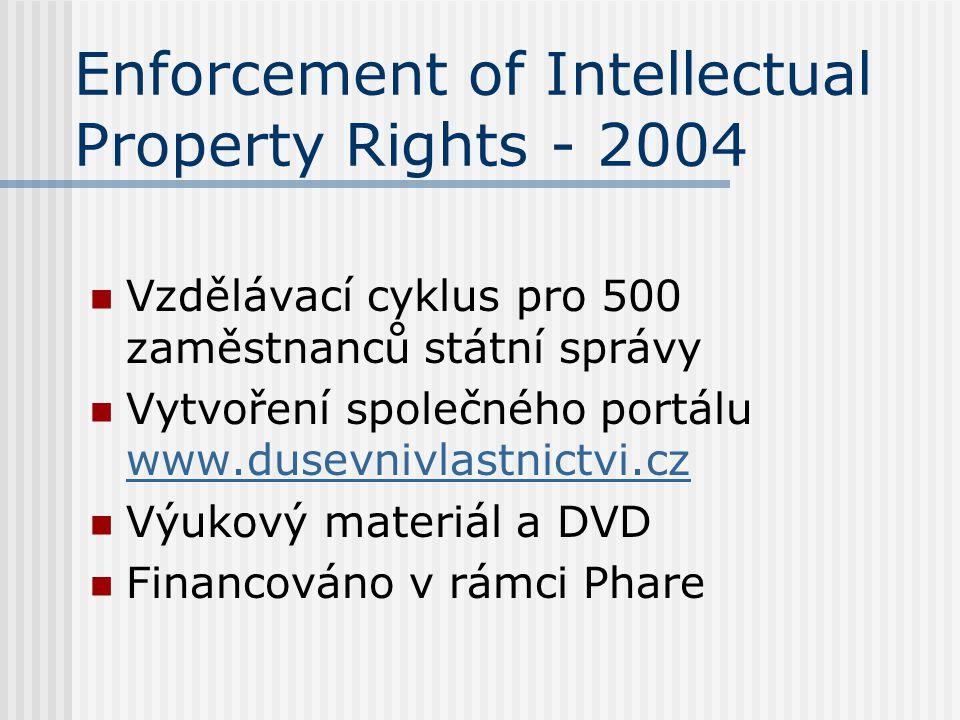 Enforcement of Intellectual Property Rights - 2004 Vzdělávací cyklus pro 500 zaměstnanců státní správy Vytvoření společného portálu www.dusevnivlastnictvi.cz www.dusevnivlastnictvi.cz Výukový materiál a DVD Financováno v rámci Phare